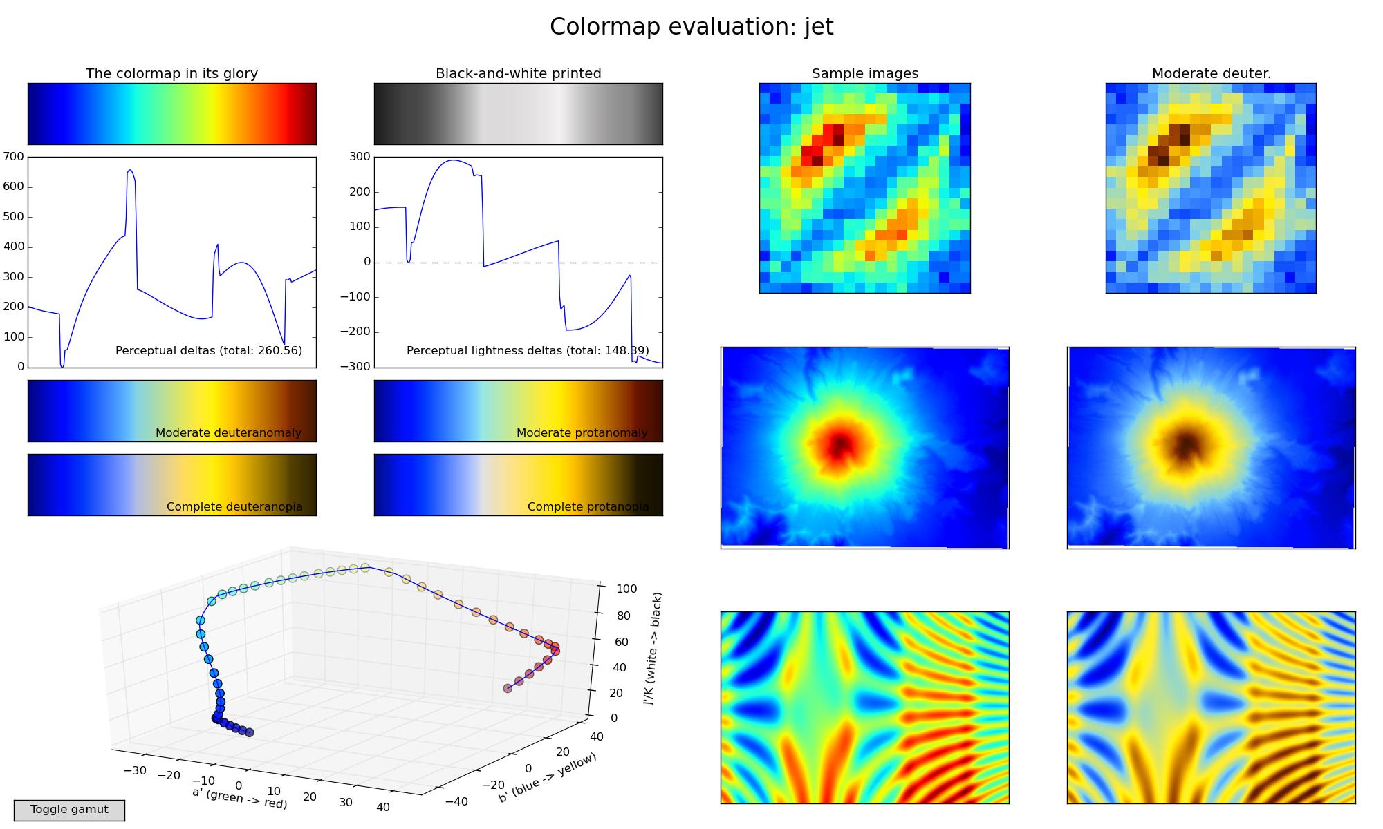 Python for Scientific Computing — Aalto scientific computing